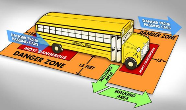 Back To School Bus Safety By Erie Co. Sheriff Howard