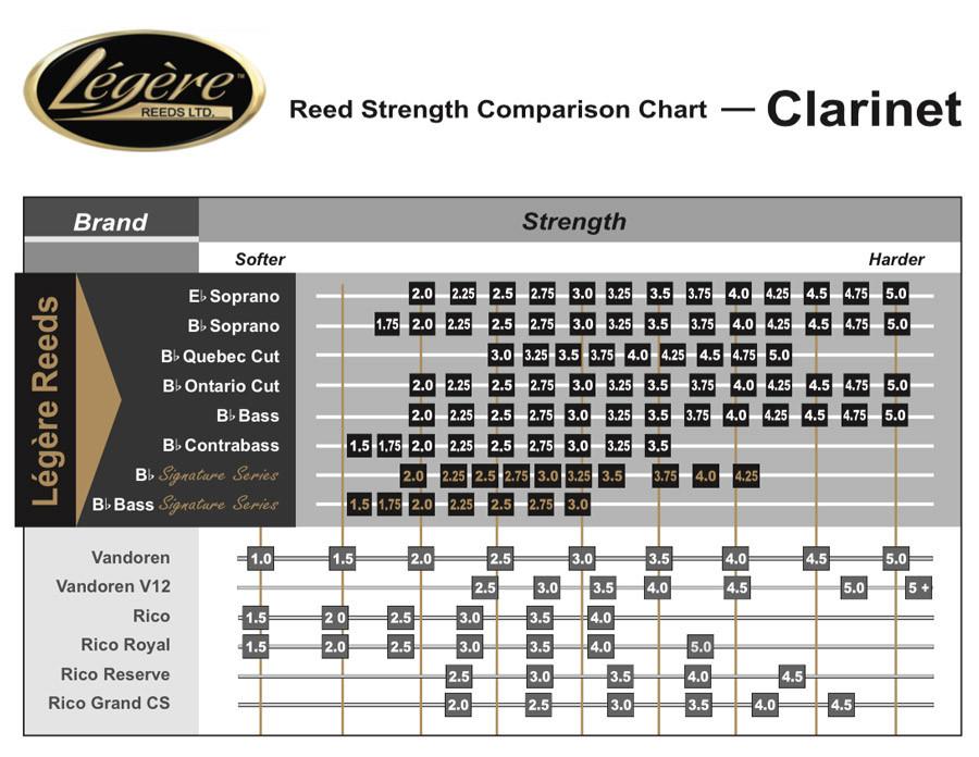 Clarinet_chart.jpg