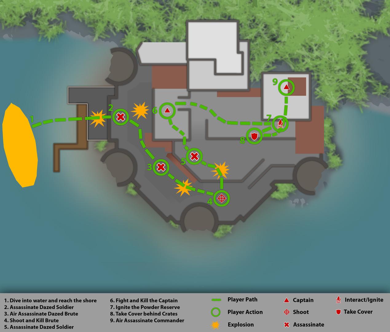 top_down_layout_e3_toy_demo_walkthrough_
