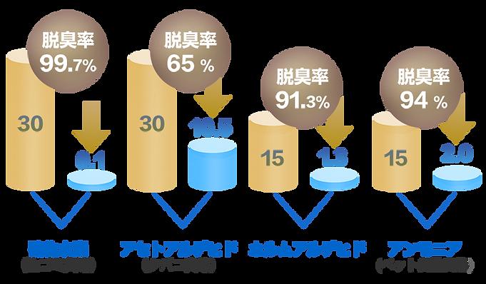 sec020_graph.png