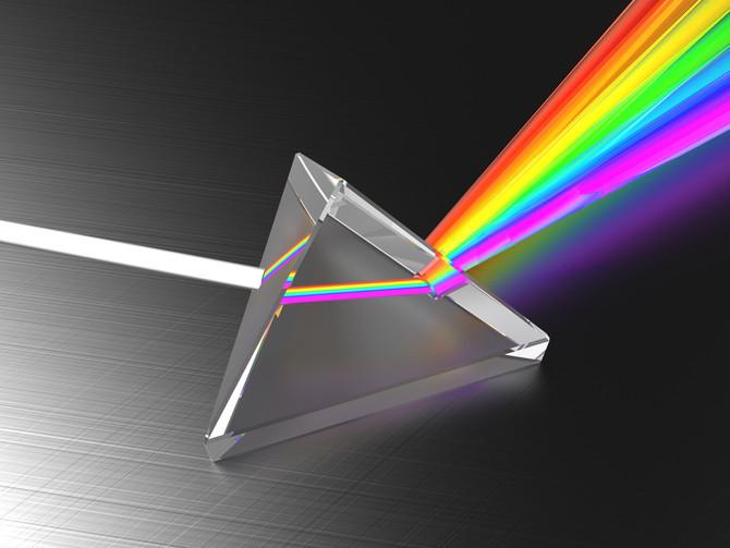 the Power of Triangulation