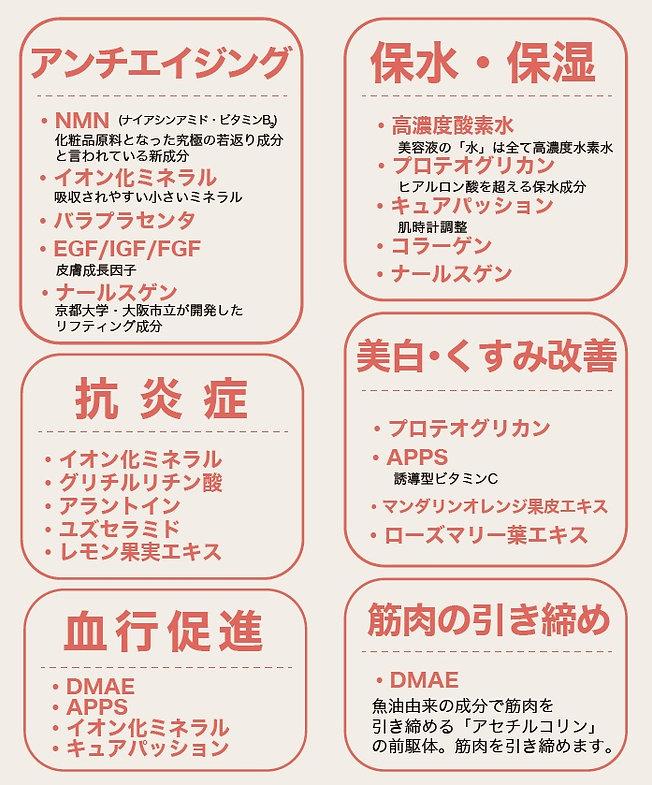 ストレッチシート成分.jpg