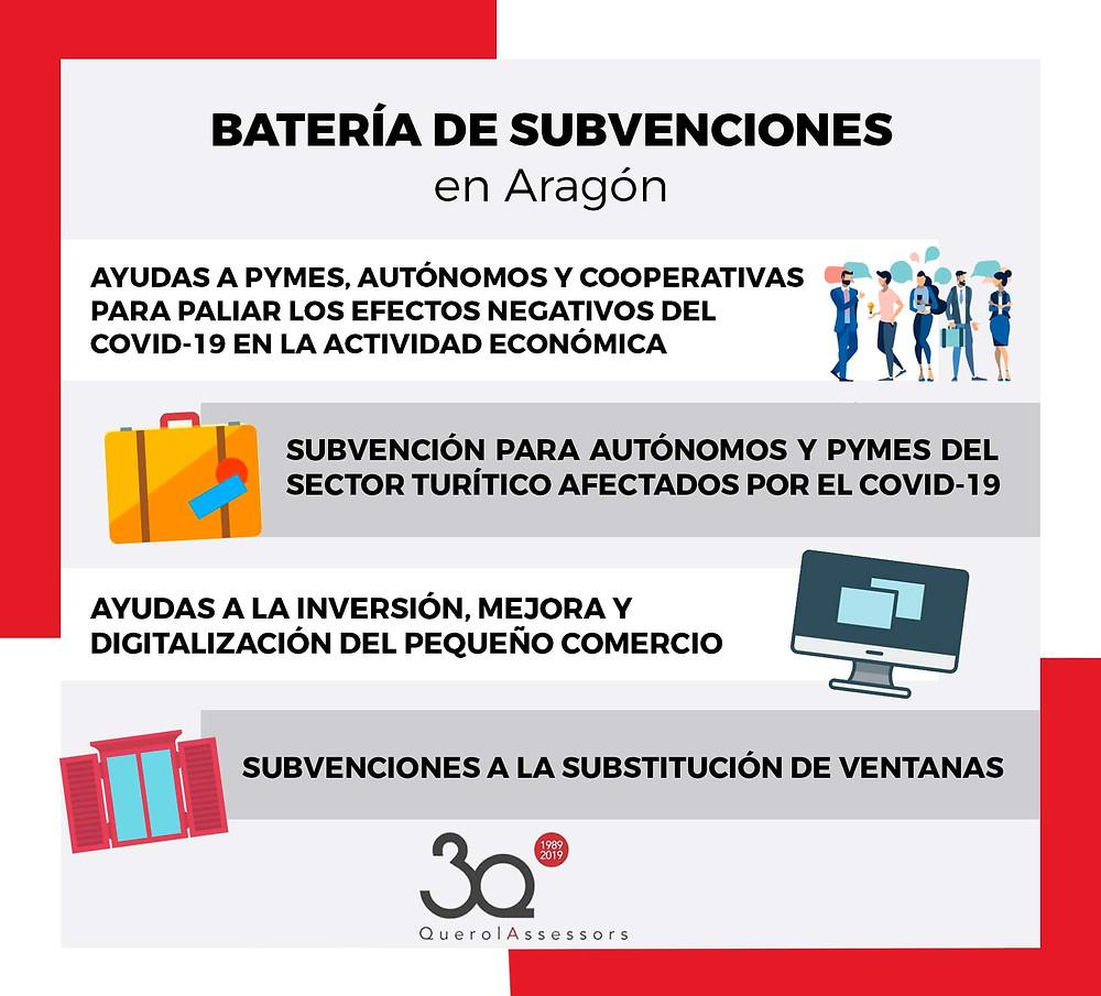 bateria subvenciones aragon