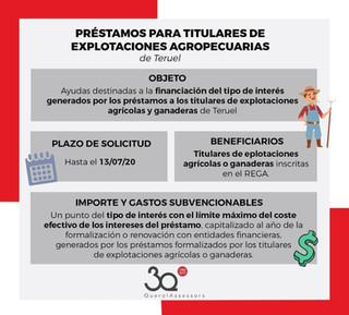 Préstamos para titulares de explotaciones agropecuarias de Teruel