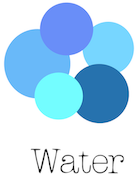 """abstract image of water with the text """"water"""" underneath representing a water five element type"""