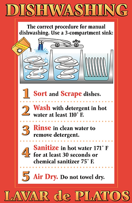 Dishwashing Poster