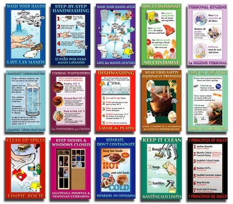 Food Safety Poster Series