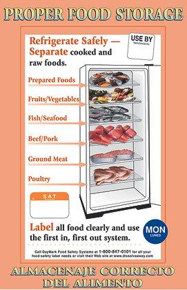 Proper Food Storage Poster