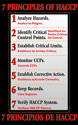 7 Principles of HACCP Poster
