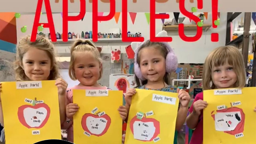 Apple  Themed Lesson Plans
