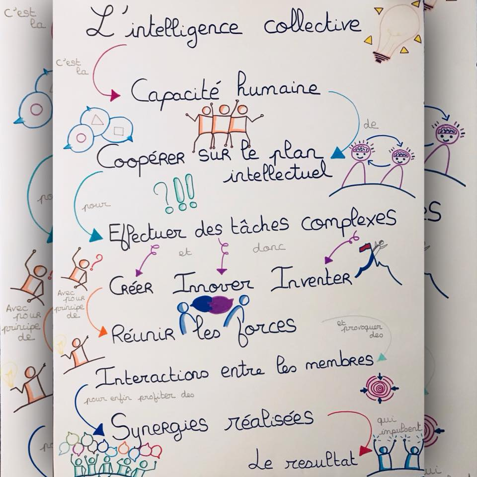 Atelier d'intelligence collective