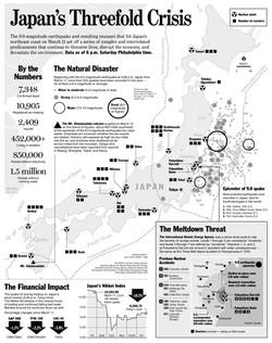 Infographic: Japan Earthquake