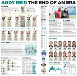Infographic: Andy Reid