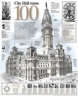 Infographic: Philadelphia City Hall