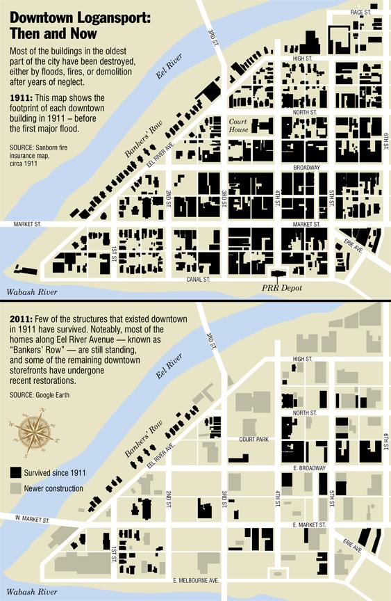 "Infographic: ""…But Not Forgotten"""