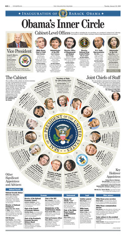 Infographic: Obama's Cabinet