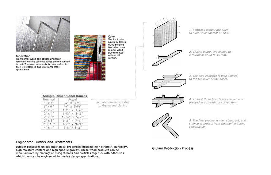 04_dimensions-and-materials_JPG.jpg