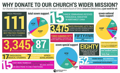 OCWM-Infographic-8.5x14-2019_1024x1024.j