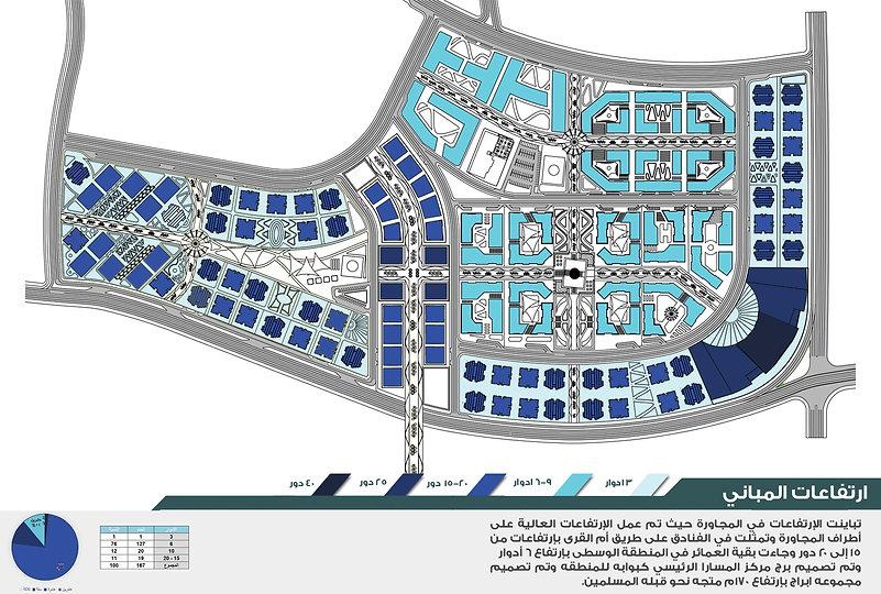 ل ارتفاعات المباني تطوير.jpg