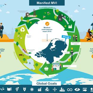 Manifest MVI infographic