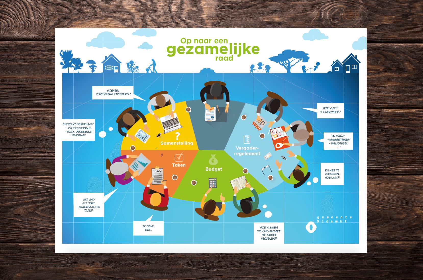 Infographic Gemeente Oldambt