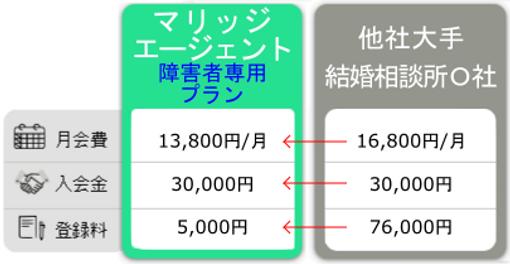 価格表_20200623-2.png