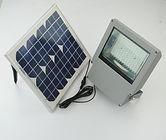 Reflector solar, para iluminacion exterior