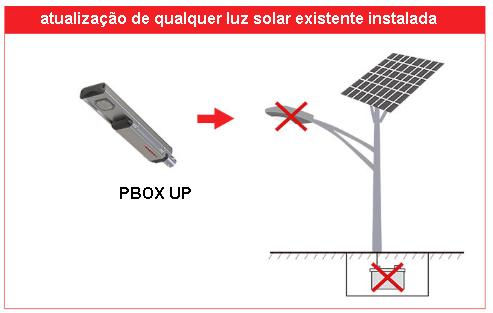 PBOX iluminaçao solar