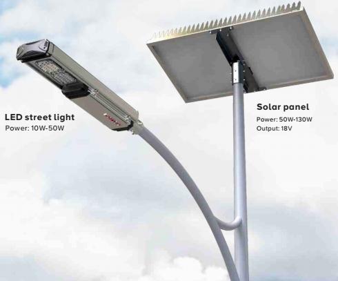 iluminaçao solar