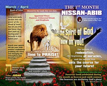 Hebraic Month Calendar