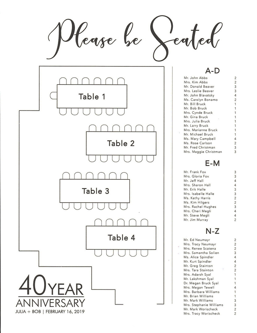 40th Anniversary Seating Chart