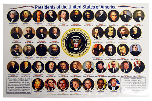 U.S. Presidents and First Ladies Placemat