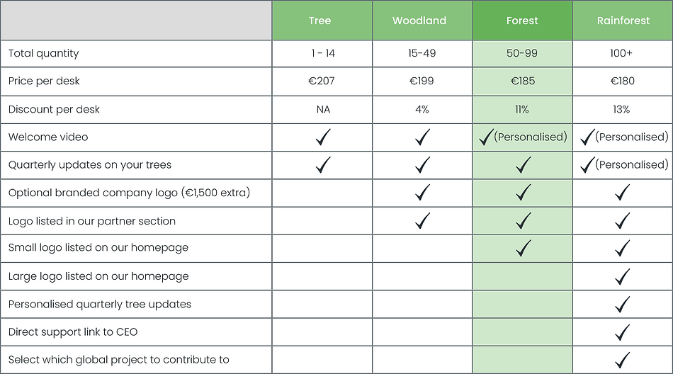 Pricing Table Rev2.png