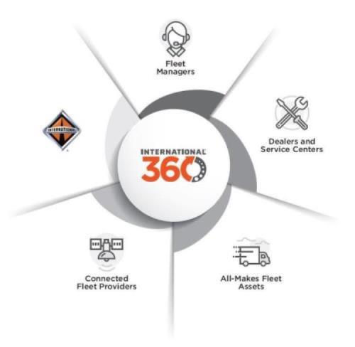 360 Image.JPG