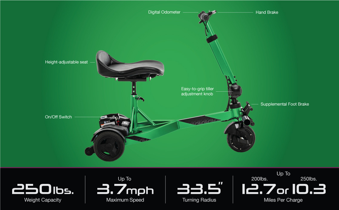 iRide specifications-image.jpg