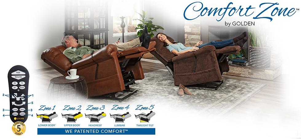 Golden-Comfort-Zone-Power-Lift-Chair-Rec