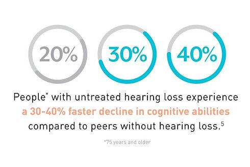 hearing-loss-peers.jpg