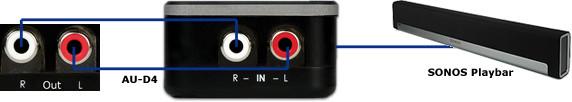 AU-D4T Analoog naar digitaal Audio Converter
