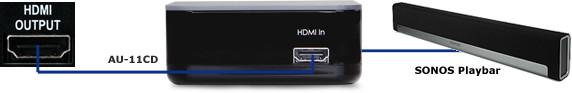 AU-11CD HDMI Audio De-Embedder (5.1) met repeater