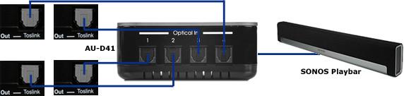 AU-D41 Vier-weg optische Audio schakelaar