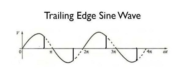trailing edge