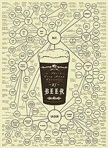 Beer infographic for Altdorf Biergarten