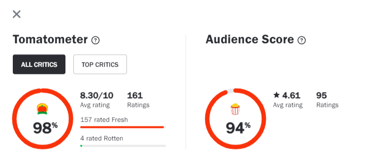 Soul Rotten Tomatoes Score