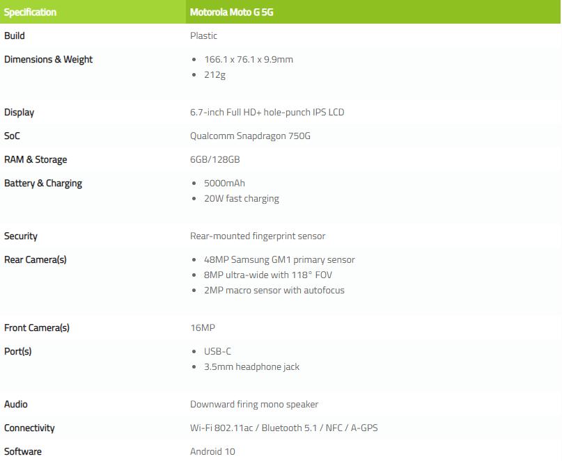 Moto G 5G specs