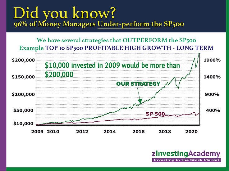 Top 10 SP500 Profitable High Growth - Long Term