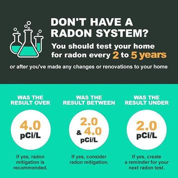 Radon quick tips