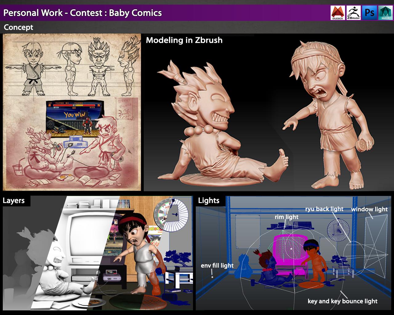 Baby contest 2014