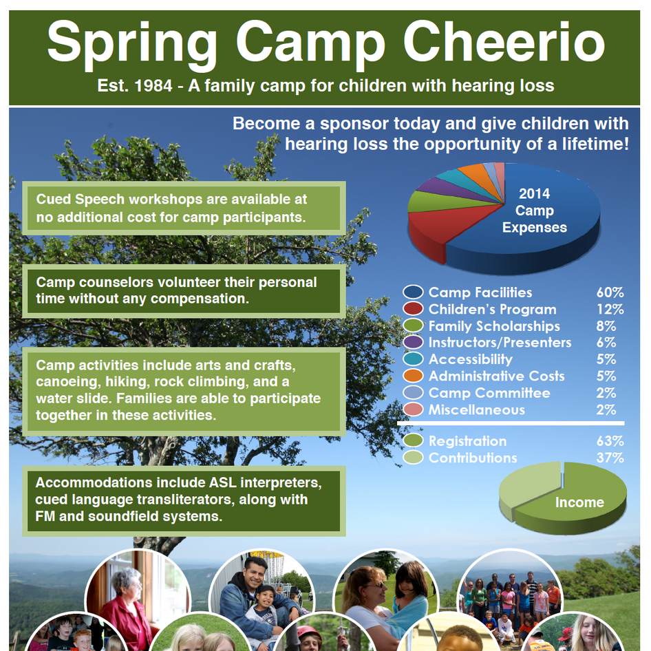 Spring Camp Cheerio Infographic