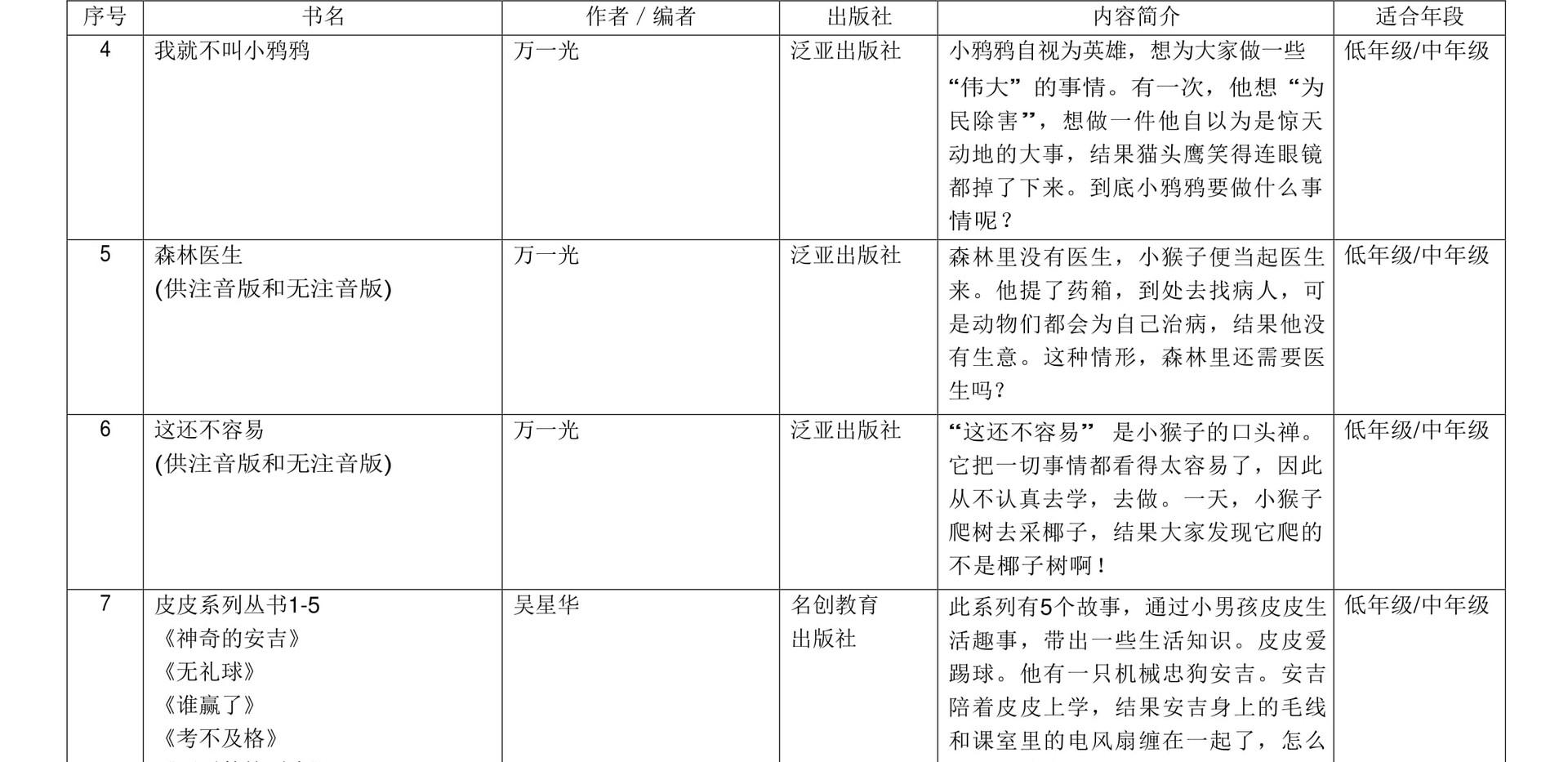 小学华文课外读物参考书目2.jpg