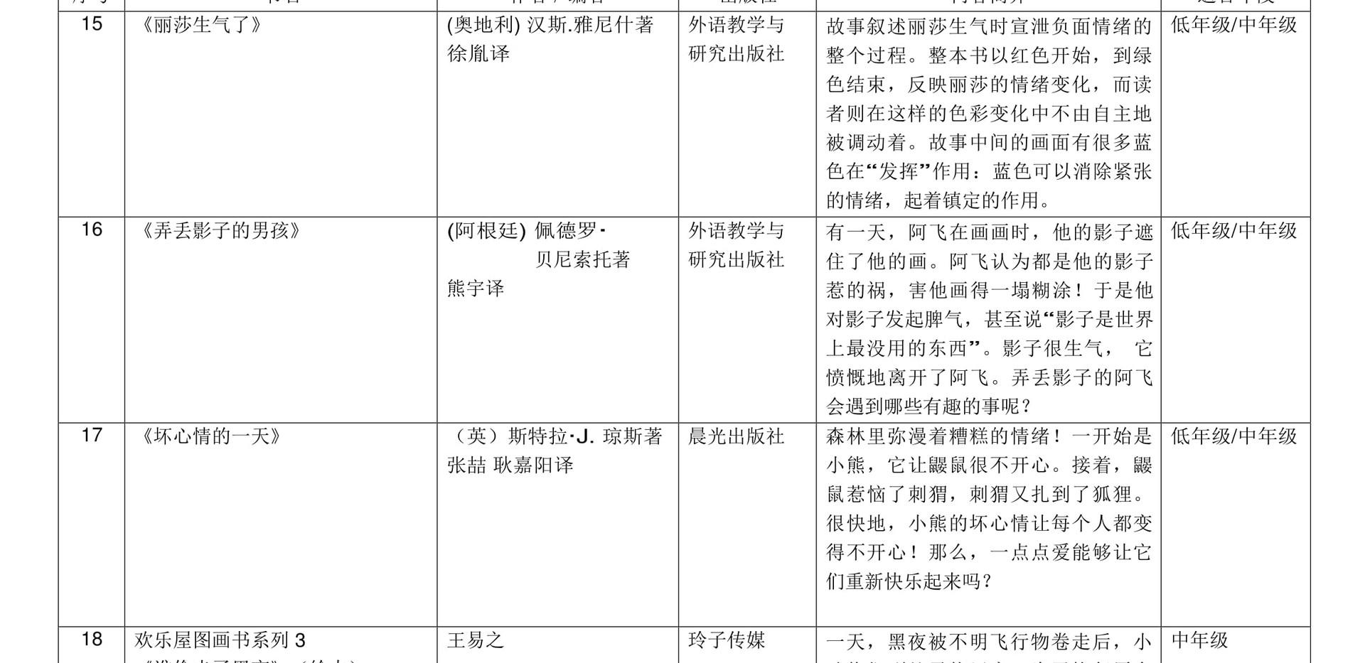 小学华文课外读物参考书目6.jpg